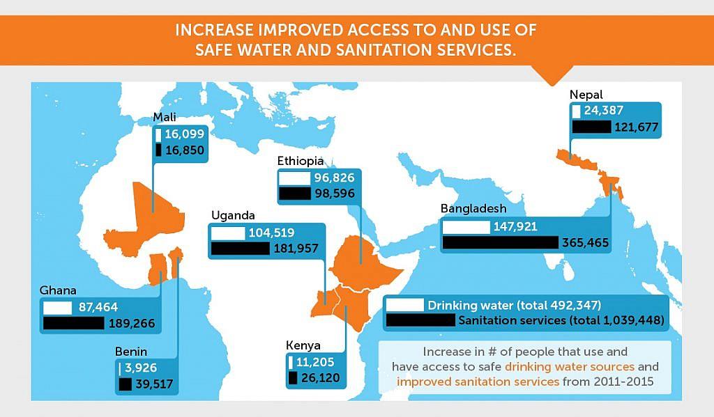 2. Impact_infographic