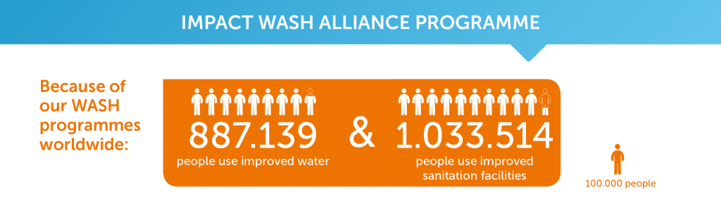 Impact WASH Alliance
